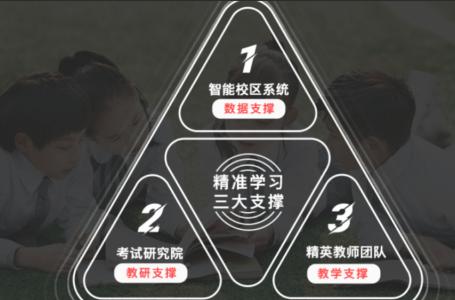 杭州小学二年级英语一对一辅导